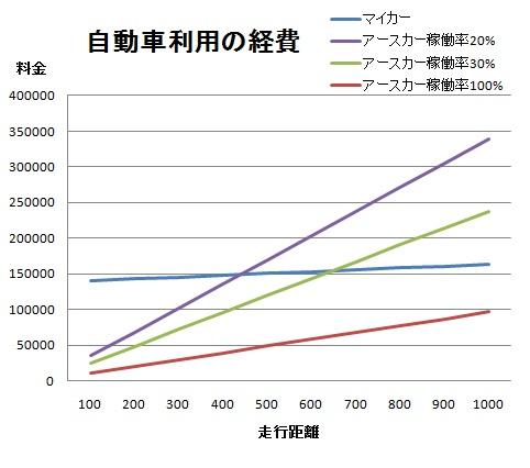 graph_nagoya.jpg
